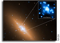 NASA's Chandra Observatory Images Gas Flowing Toward Black Hole